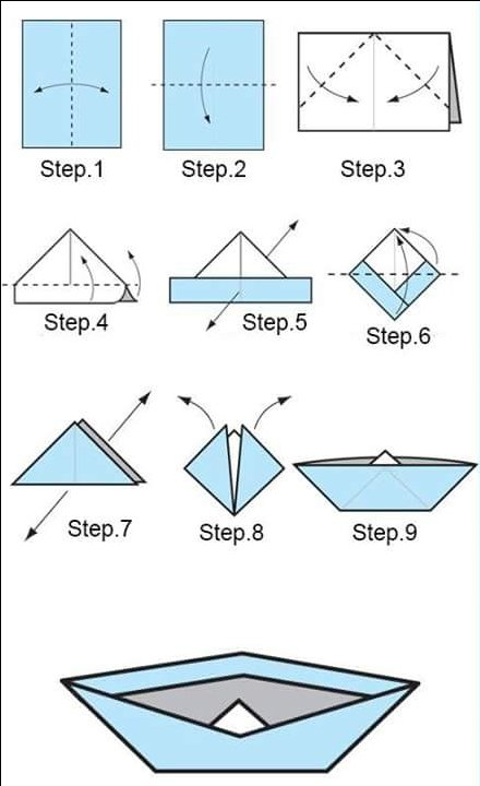 Sailing On Paper Boats
